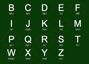 Bài 1: Bảng chữ cái tiếng anh – 10 Phút Tiếng Anh