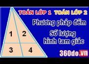 Toán lớp 1, toán lớp 2: Phương pháp đếm số lượng hình tam giác, hình vuông, hình chữ nhật